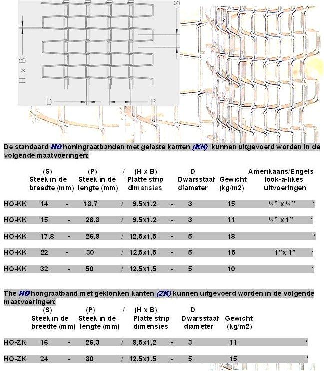 technische informatie en maatvoering HO honingraatband
